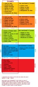 Programme des couleurs